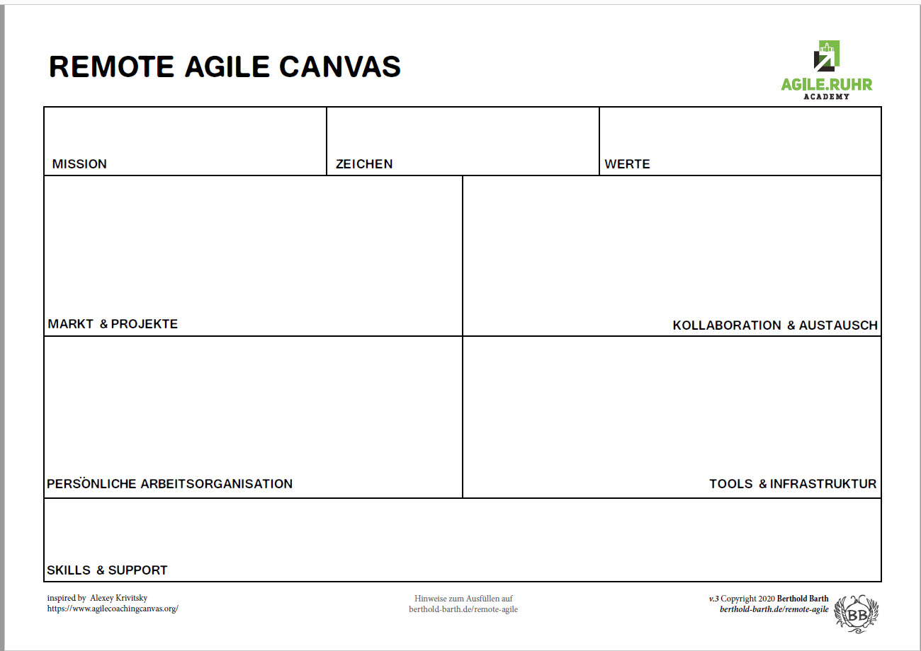 Remote Agile Canvas